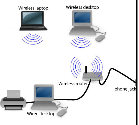 Home Network Illustration